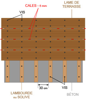 Help for building a wooden terrace